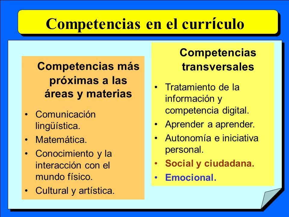 Competencias en el curr í culo Competencias transversales Tratamiento de la información y competencia digital. Aprender a aprender. Autonomía e inicia