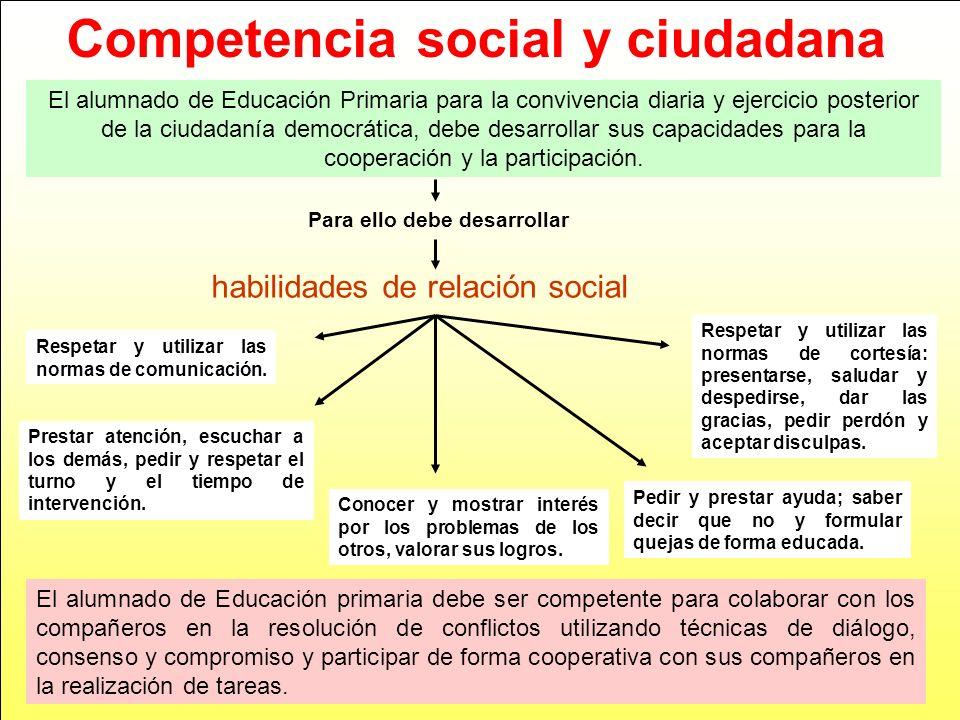 El alumnado de Educación Primaria para la convivencia diaria y ejercicio posterior de la ciudadanía democrática, debe desarrollar sus capacidades para