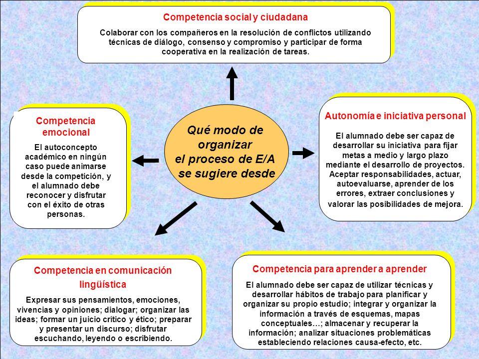 Qué modo de organizar el proceso de E/A se sugiere desde Competencia emocional El autoconcepto académico en ningún caso puede animarse desde la compet