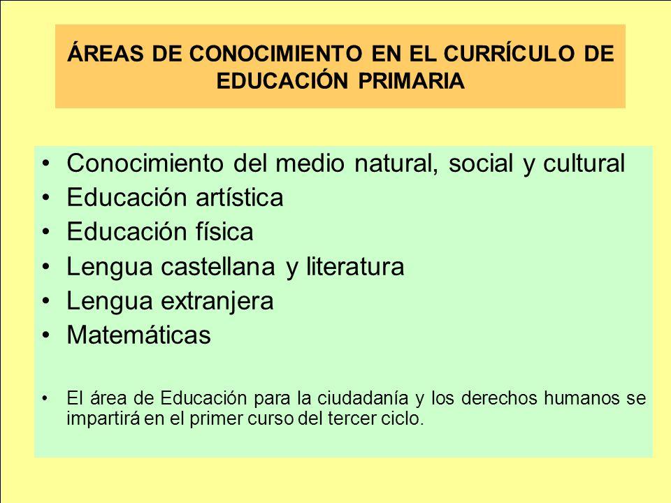 ÁREAS DE CONOCIMIENTO EN EL CURRÍCULO DE EDUCACIÓN PRIMARIA Conocimiento del medio natural, social y cultural Educación artística Educación física Len