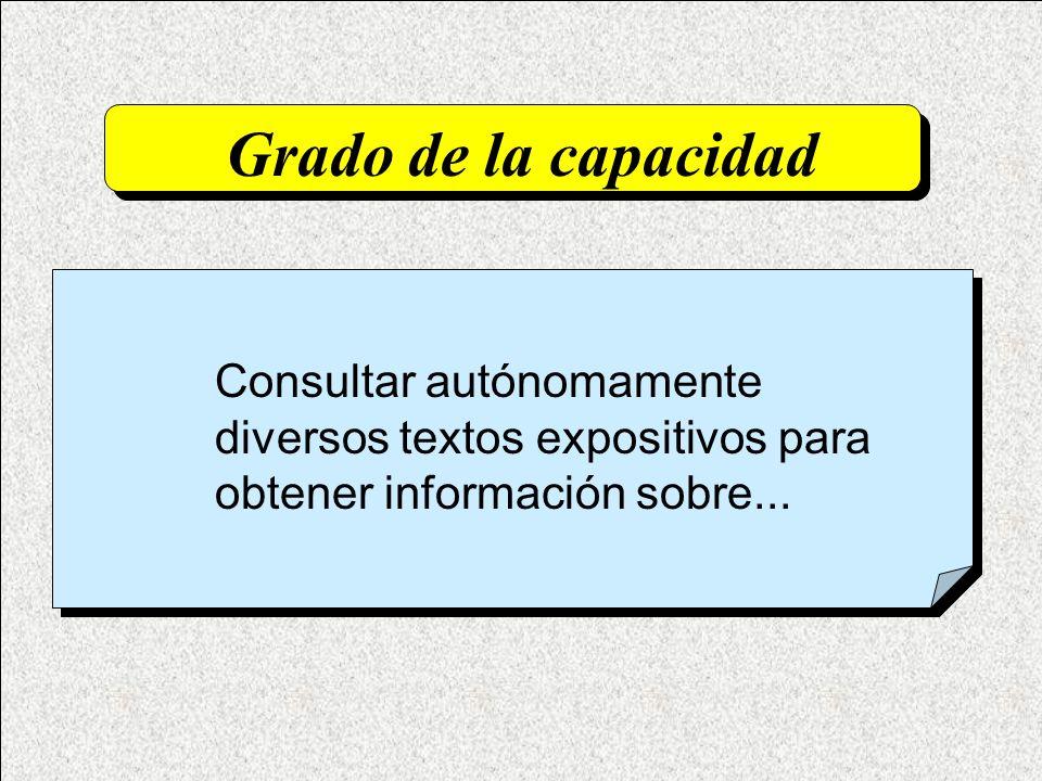 Grado de la capacidad Consultar autónomamente diversos textos expositivos para obtener información sobre...