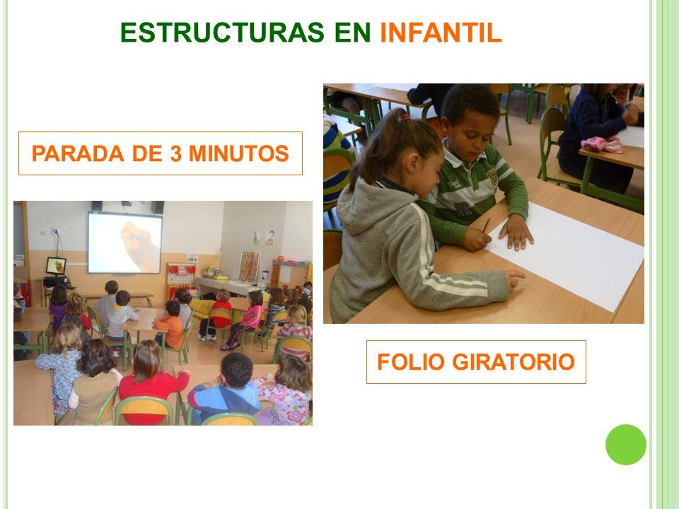 ESTRUCTURAS EN INFANTIL FOLIO GIRATORIO PARADA DE 3 MINUTOS