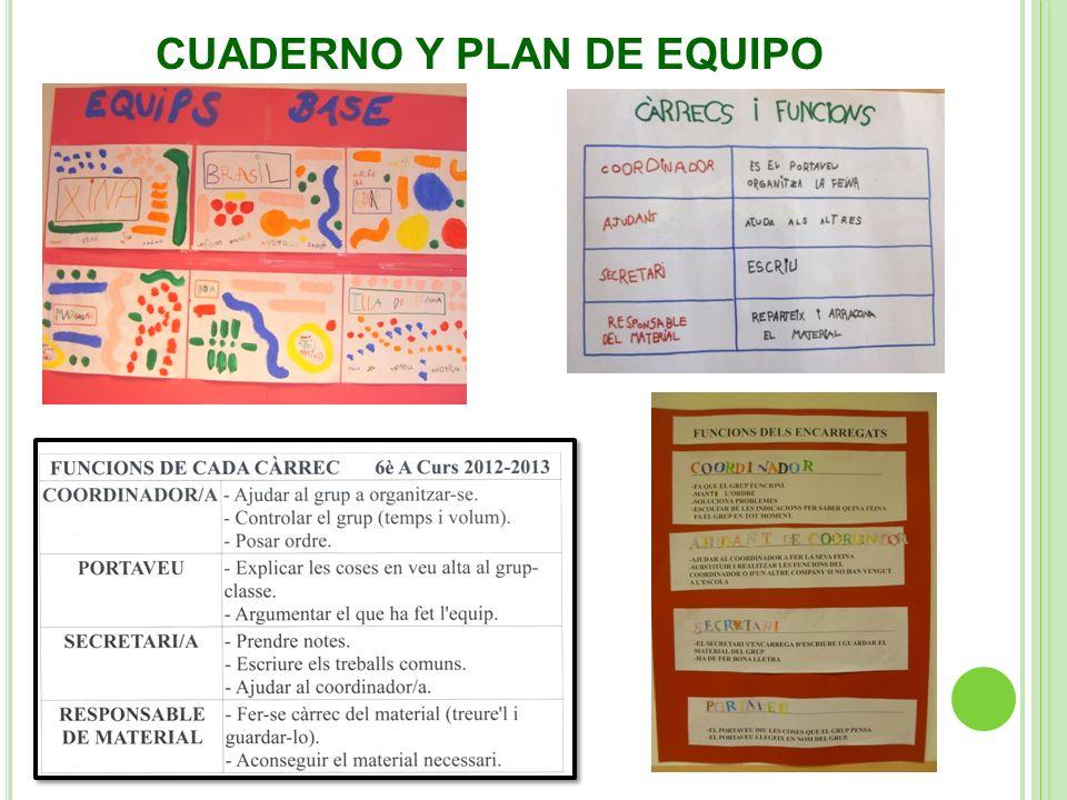 CUADERNO Y PLAN DE EQUIPO