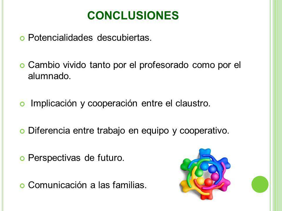 CONCLUSIONES Potencialidades descubiertas. Cambio vivido tanto por el profesorado como por el alumnado. Implicación y cooperación entre el claustro. D