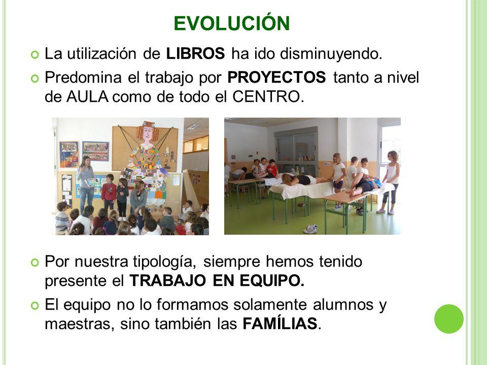 EVOLUCIÓN La utilización de LIBROS ha ido disminuyendo. Predomina el trabajo por PROYECTOS tanto a nivel de AULA como de todo el CENTRO. Por nuestra t