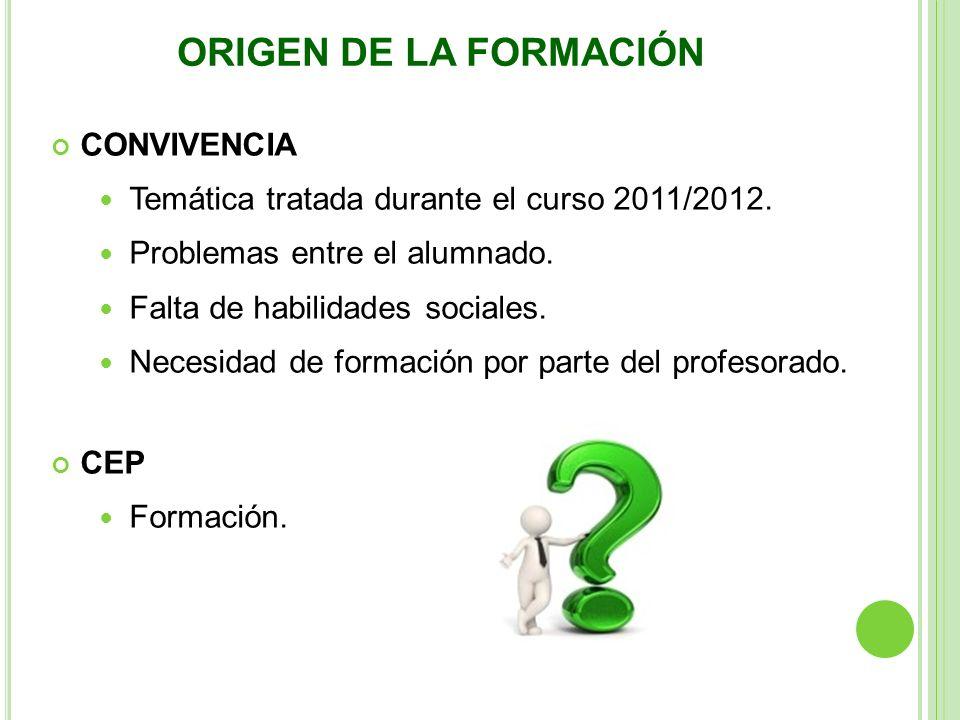 ORIGEN DE LA FORMACIÓN CONVIVENCIA Temática tratada durante el curso 2011/2012. Problemas entre el alumnado. Falta de habilidades sociales. Necesidad