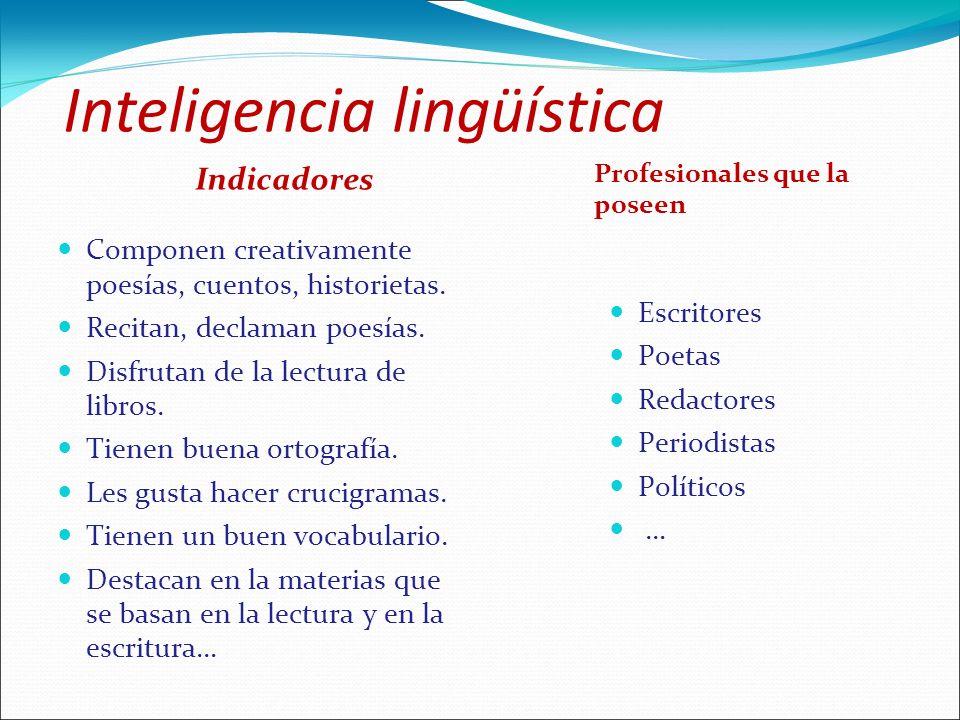 Inteligencia lingüística Indicadores Componen creativamente poesías, cuentos, historietas. Recitan, declaman poesías. Disfrutan de la lectura de libro
