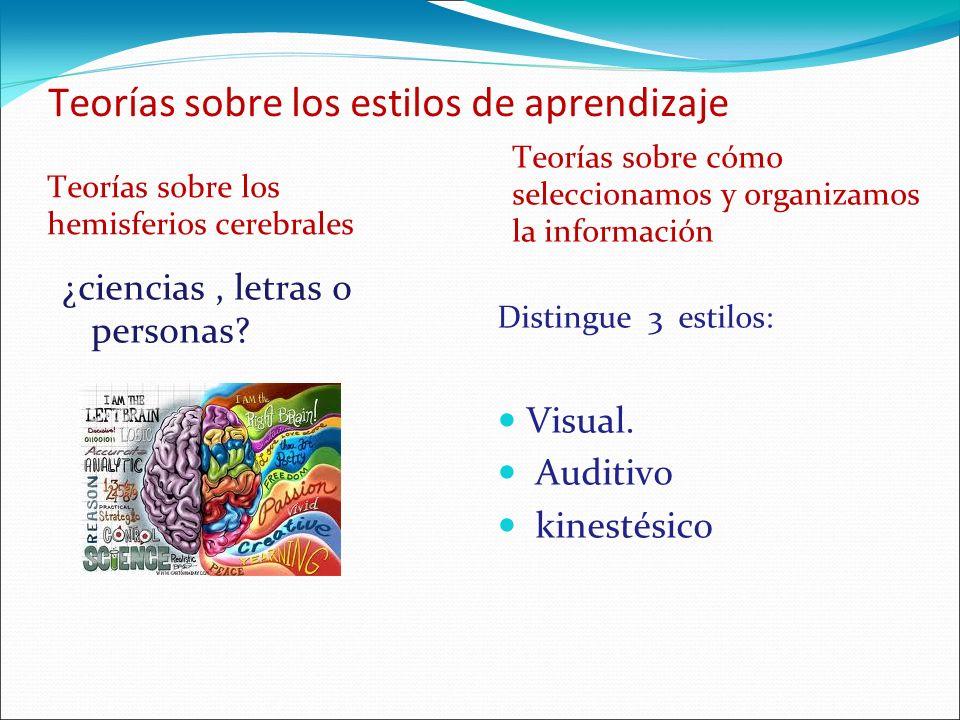 Teorías sobre los estilos de aprendizaje ¿ciencias, letras o personas? Teorías sobre cómo seleccionamos y organizamos la información Distingue 3 estil