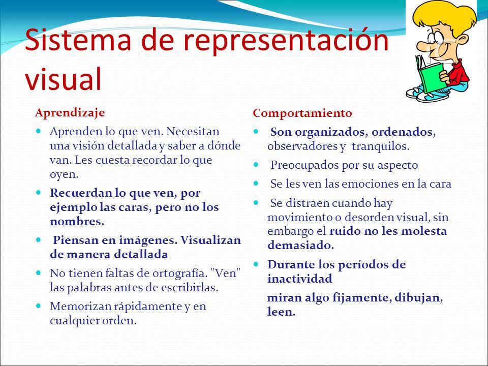 Sistema de representación visual Aprendizaje Aprenden lo que ven. Necesitan una visión detallada y saber a dónde van. Les cuesta recordar lo que oyen.