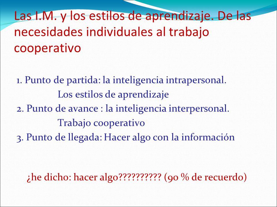 Las I.M. y los estilos de aprendizaje. De las necesidades individuales al trabajo cooperativo 1. Punto de partida: la inteligencia intrapersonal. Los