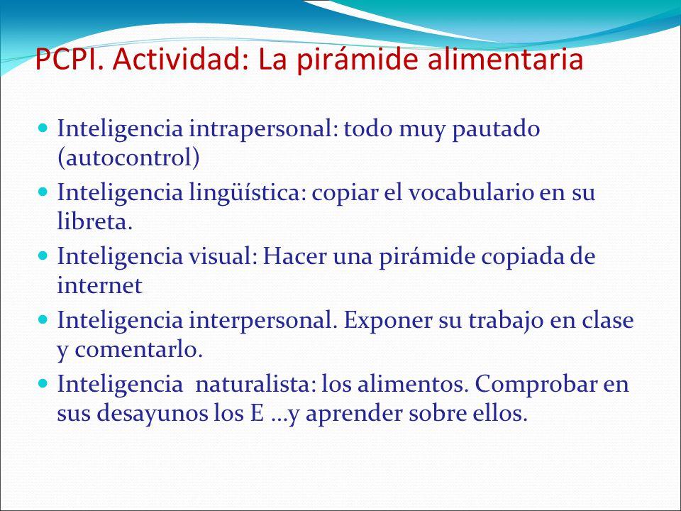PCPI. Actividad: La pirámide alimentaria Inteligencia intrapersonal: todo muy pautado (autocontrol) Inteligencia lingüística: copiar el vocabulario en