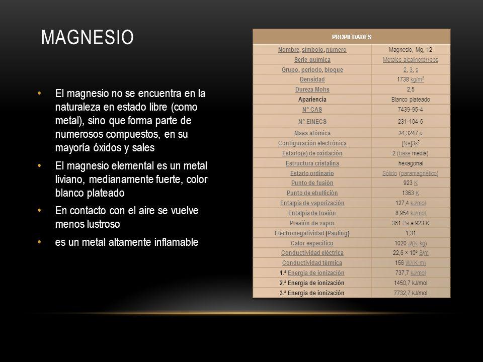 El magnesio no se encuentra en la naturaleza en estado libre (como metal), sino que forma parte de numerosos compuestos, en su mayoría óxidos y sales