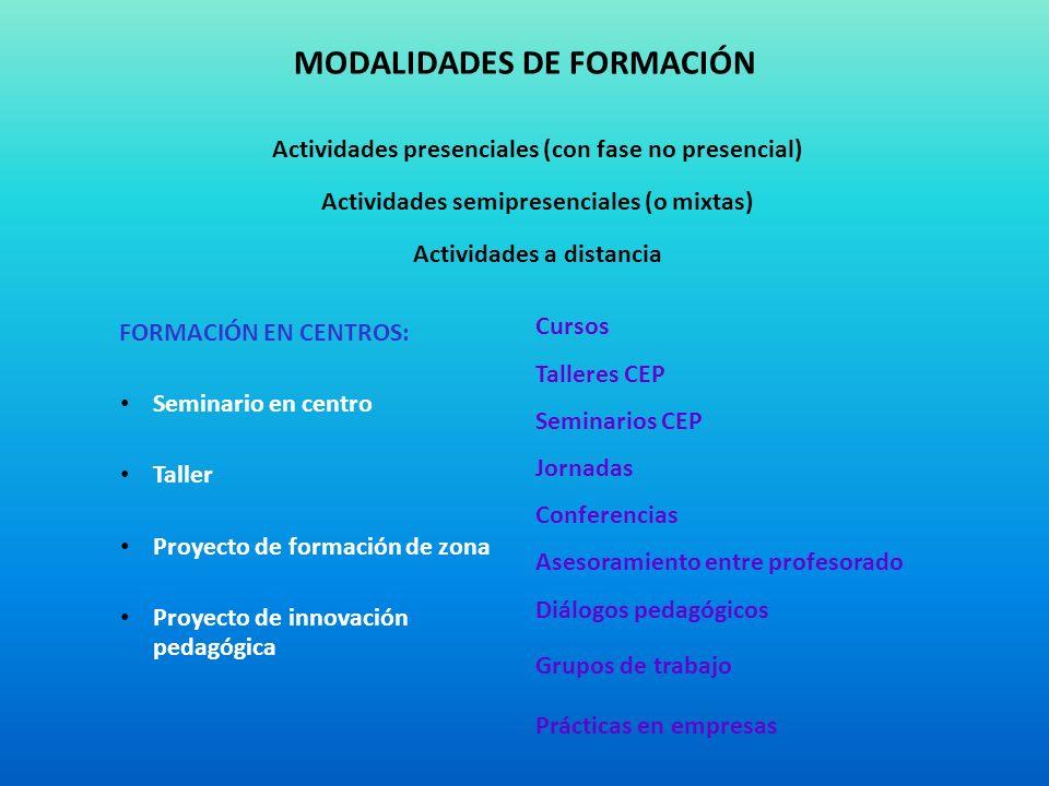 MODALIDADES DE FORMACIÓN Actividades presenciales (con fase no presencial) Actividades semipresenciales (o mixtas) Actividades a distancia FORMACIÓN E
