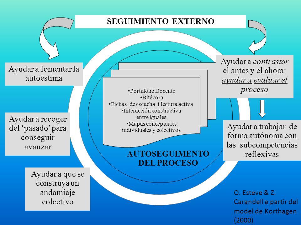 FORMACIONES EN CENTROS EN EL CURSO 2011/2012: TIC - TAC PROYECTOS DE TRABAJO METODOLOGÍAS COMPETENCIALES METODOLOGÍAS INCLUSIVAS TRABAJO COLABORATIVO PLANES DE LECTURA RELACIONES FAMILIA ESCUELA DINAMIZACIÓN DE LA LENGUA CATALANA MEDIACIÓN ESCOLAR TRABAJAR POR AMBIENTES EN LA EDUCACIÓN INFANTIL MATEMÁTICAS DESDE EL PUNTO DE VISTA SOCIOCONSTRUCTIVISTA