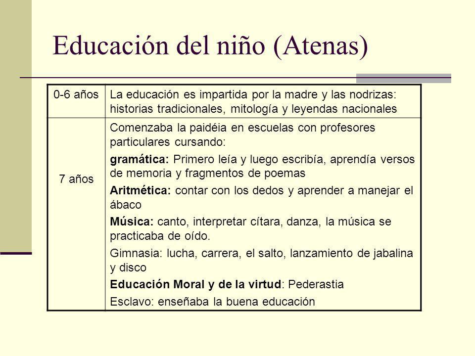 Educación del niño (Atenas) 0-6 añosLa educación es impartida por la madre y las nodrizas: historias tradicionales, mitología y leyendas nacionales 7