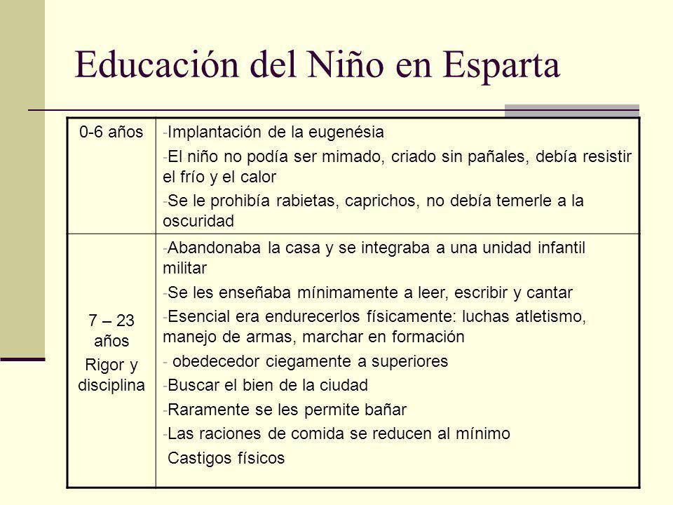 Educación del Niño en Esparta 0-6 años - Implantación de la eugenésia - El niño no podía ser mimado, criado sin pañales, debía resistir el frío y el c