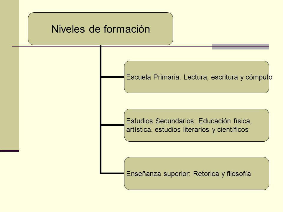 Niveles de formación Escuela Primaria: Lectura, escritura y cómputo Estudios Secundarios: Educación física, artística, estudios literarios y científic