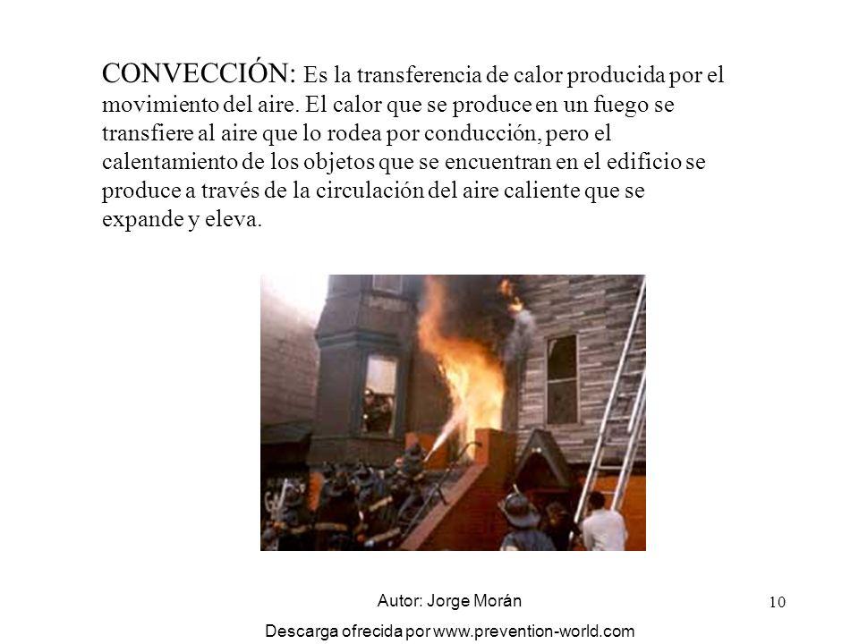 10 CONVECCIÓN: Es la transferencia de calor producida por el movimiento del aire. El calor que se produce en un fuego se transfiere al aire que lo rod