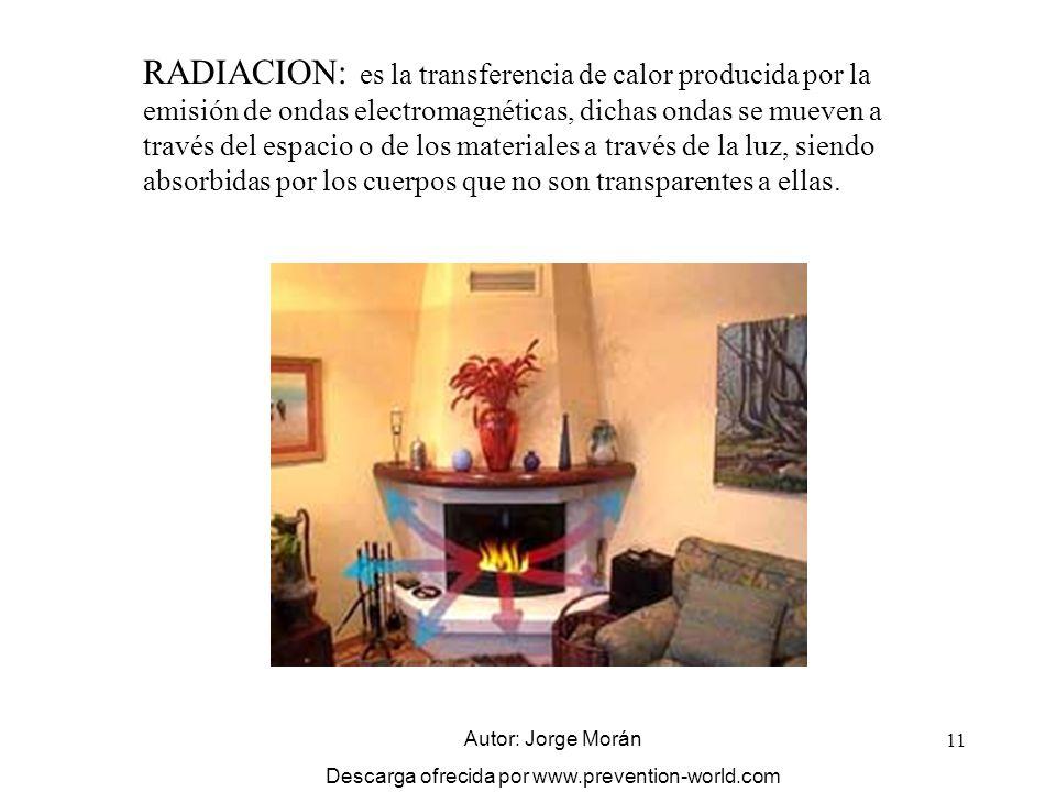 11 RADIACION: es la transferencia de calor producida por la emisión de ondas electromagnéticas, dichas ondas se mueven a través del espacio o de los m