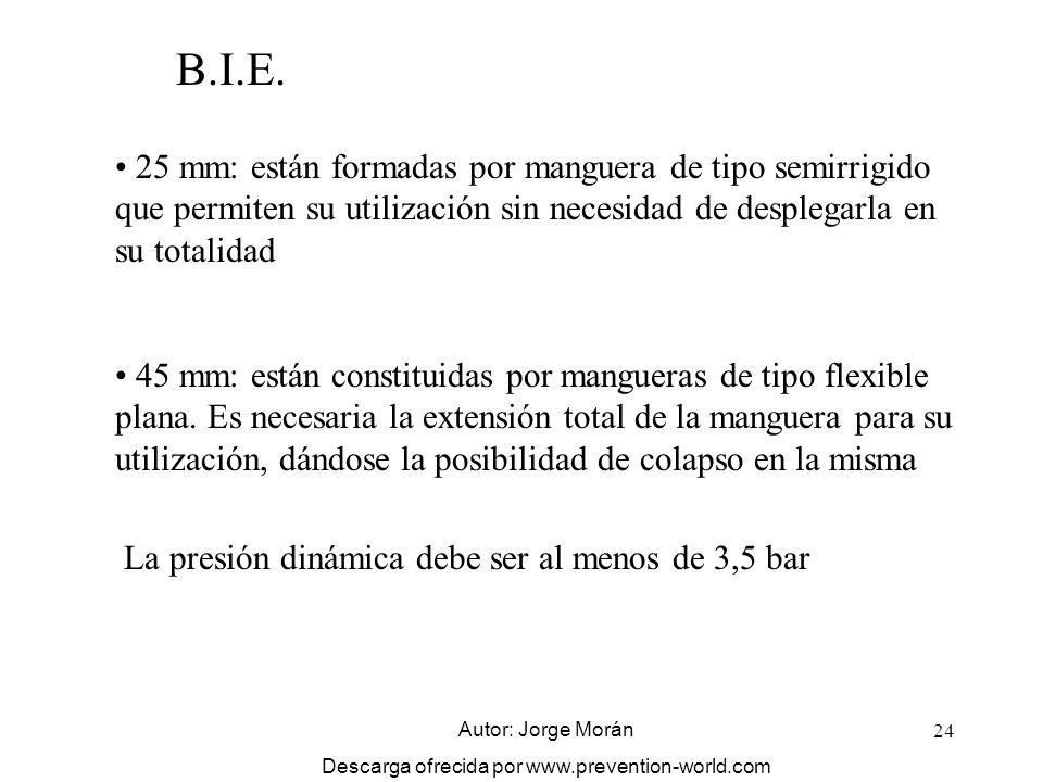 24 B.I.E. 25 mm: están formadas por manguera de tipo semirrigido que permiten su utilización sin necesidad de desplegarla en su totalidad 45 mm: están