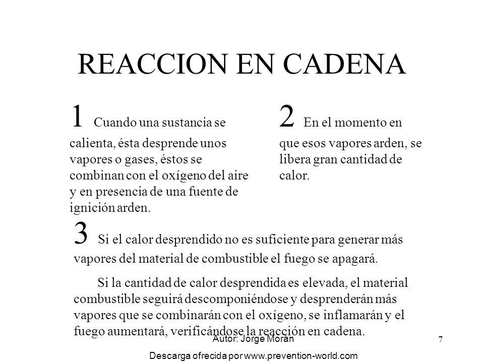 7 REACCION EN CADENA 1 Cuando una sustancia se calienta, ésta desprende unos vapores o gases, éstos se combinan con el oxígeno del aire y en presencia