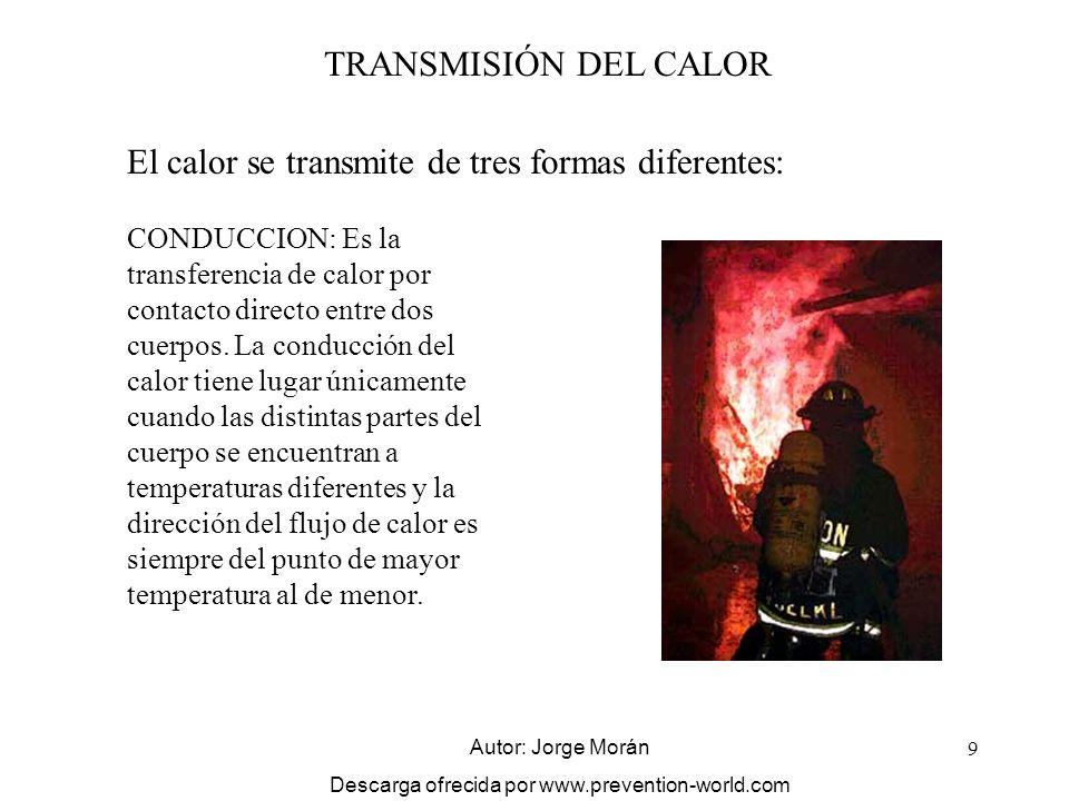 9 TRANSMISIÓN DEL CALOR El calor se transmite de tres formas diferentes: CONDUCCION: Es la transferencia de calor por contacto directo entre dos cuerp