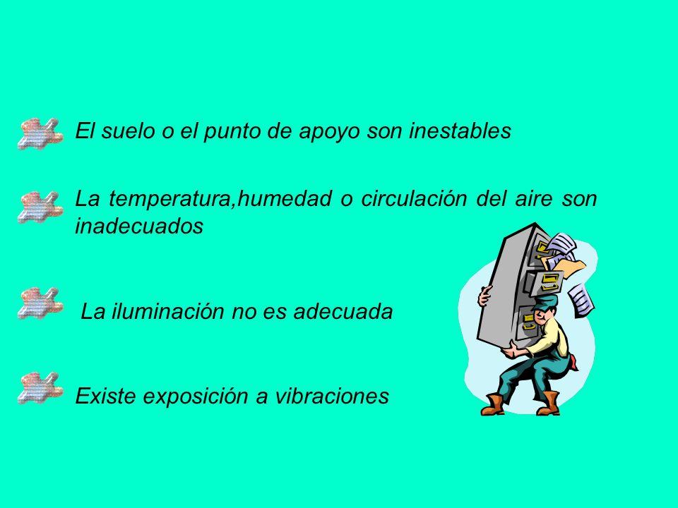 El suelo o el punto de apoyo son inestables La temperatura,humedad o circulación del aire son inadecuados La iluminación no es adecuada Existe exposic