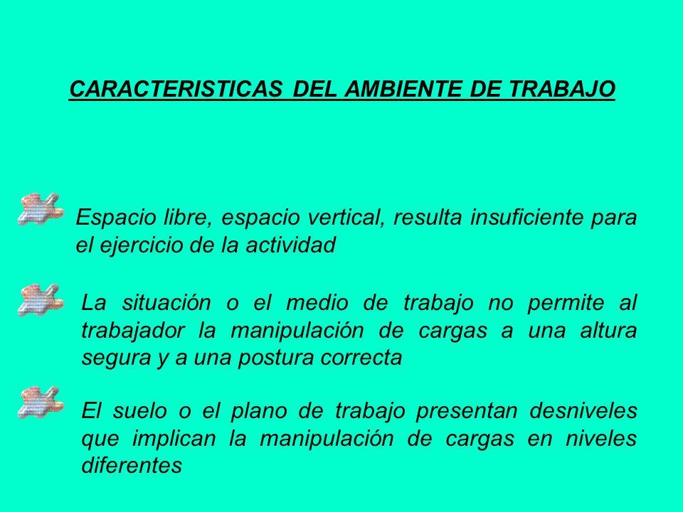 CARACTERISTICAS DEL AMBIENTE DE TRABAJO Espacio libre, espacio vertical, resulta insuficiente para el ejercicio de la actividad La situación o el medi