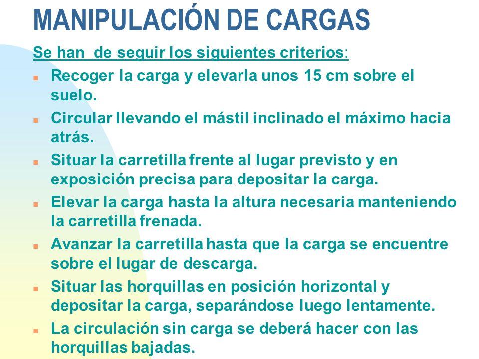 NORMAS DE MANEJO n MANIPULACIÓN DE CARGAS n CIRCULACIÓN POR RAMPAS n ESTABILIDAD DE LAS CARGAS n LOCALES DE TRABAJO
