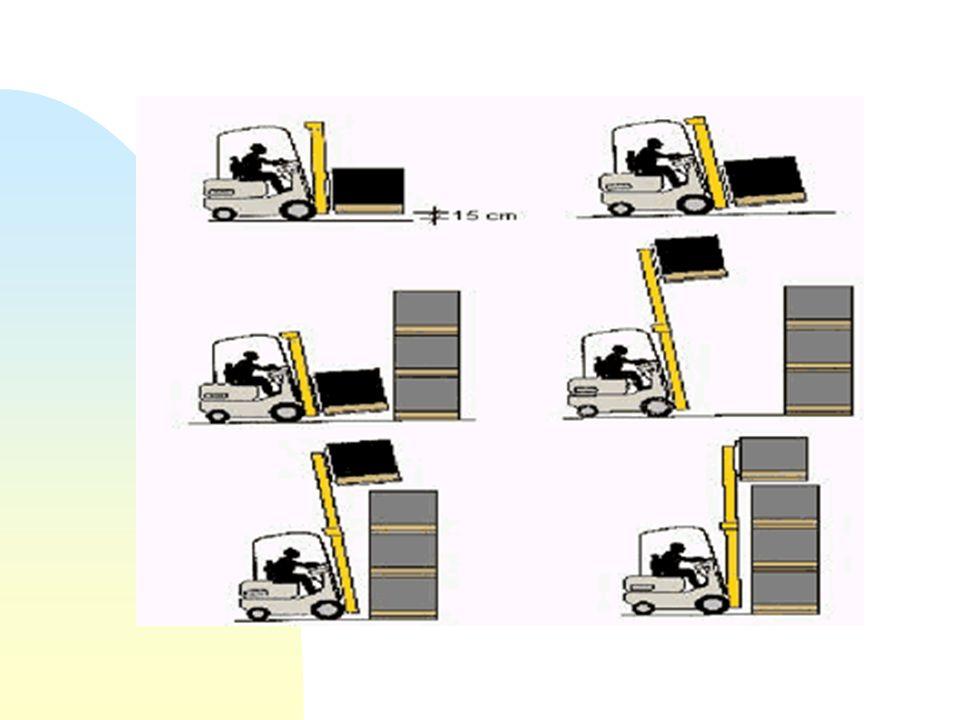 MANIPULACIÓN DE CARGAS Se han de seguir los siguientes criterios: n Recoger la carga y elevarla unos 15 cm sobre el suelo. n Circular llevando el mást
