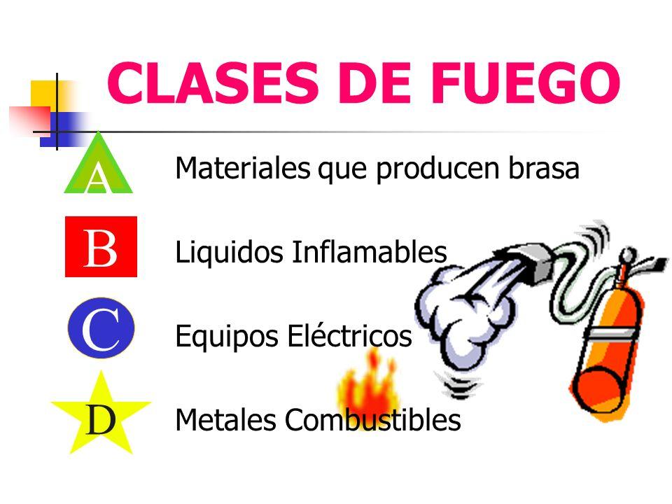 CLASES DE FUEGO A B C D Materiales que producen brasa Liquidos Inflamables Equipos Eléctricos Metales Combustibles