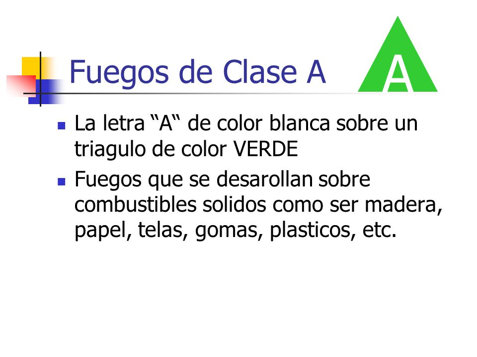 Fuegos de Clase B La letra B de color blanca sobre un cuadrado de color ROJO Fuegos sobre liquidos combustibles, grasa, pinturas, aceites, ceras, y otros B