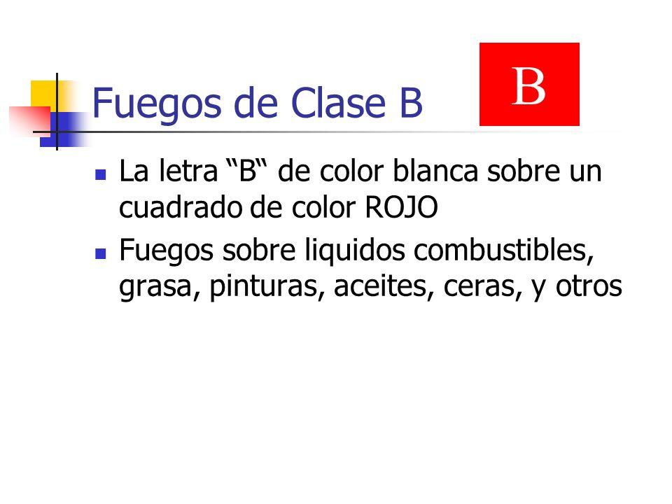 Fuegos de Clase B La letra B de color blanca sobre un cuadrado de color ROJO Fuegos sobre liquidos combustibles, grasa, pinturas, aceites, ceras, y ot