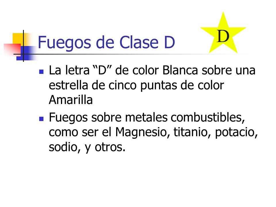 Fuegos de Clase D La letra D de color Blanca sobre una estrella de cinco puntas de color Amarilla Fuegos sobre metales combustibles, como ser el Magne