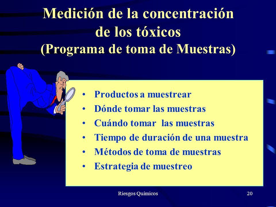 Riesgos Químicos20 Medición de la concentración de los tóxicos (Programa de toma de Muestras) Productos a muestrear Dónde tomar las muestras Cuándo to