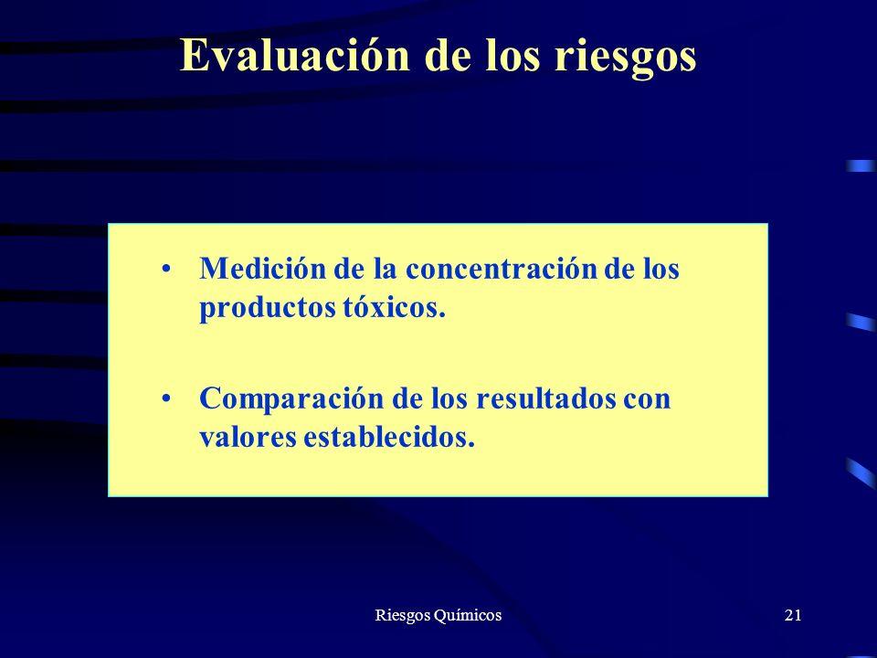Riesgos Químicos21 Evaluación de los riesgos Medición de la concentración de los productos tóxicos. Comparación de los resultados con valores establec