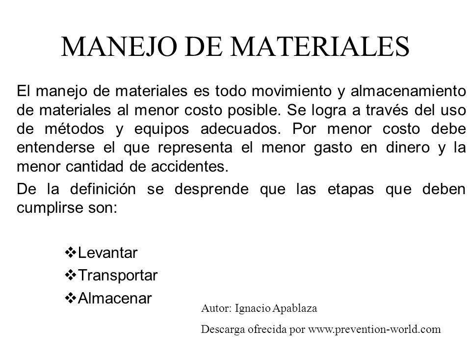 MANEJO DE MATERIALES El manejo de materiales es todo movimiento y almacenamiento de materiales al menor costo posible. Se logra a través del uso de mé