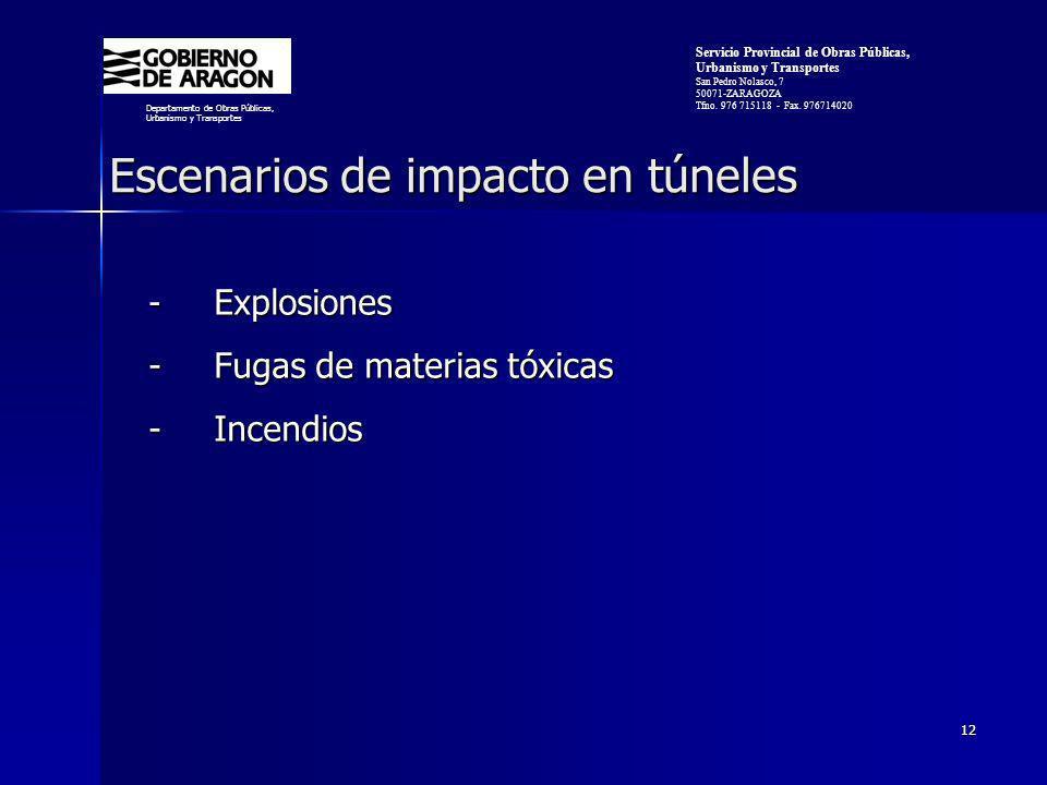 12 Escenarios de impacto en túneles Escenarios de impacto en túneles - Explosiones -Fugas de materias tóxicas -Incendios Departamento de Obras Públicas, Urbanismo y Transportes Servicio Provincial de Obras Públicas, Urbanismo y Transportes San Pedro Nolasco, 7 50071-ZARAGOZA Tfno.