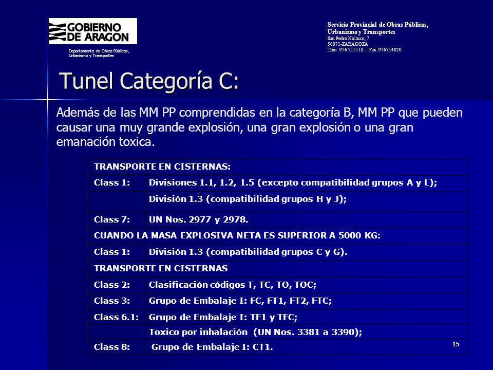 15 Tunel Categoría C: Departamento de Obras Públicas, Urbanismo y Transportes Servicio Provincial de Obras Públicas, Urbanismo y Transportes San Pedro Nolasco, 7 50071-ZARAGOZA Tfno.
