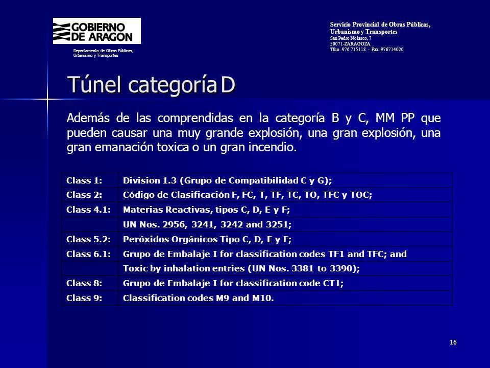 16 Túnel categoría D Túnel categoría D Departamento de Obras Públicas, Urbanismo y Transportes Servicio Provincial de Obras Públicas, Urbanismo y Transportes San Pedro Nolasco, 7 50071-ZARAGOZA Tfno.