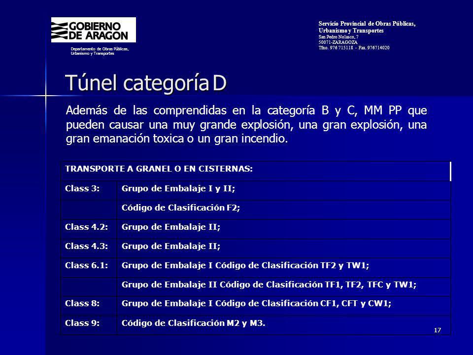 17 Túnel categoría D Departamento de Obras Públicas, Urbanismo y Transportes Servicio Provincial de Obras Públicas, Urbanismo y Transportes San Pedro Nolasco, 7 50071-ZARAGOZA Tfno.