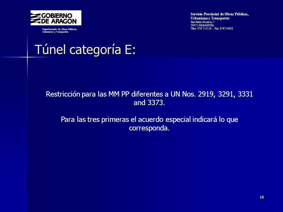 18 Túnel categoría E: Departamento de Obras Públicas, Urbanismo y Transportes Servicio Provincial de Obras Públicas, Urbanismo y Transportes San Pedro Nolasco, 7 50071-ZARAGOZA Tfno.
