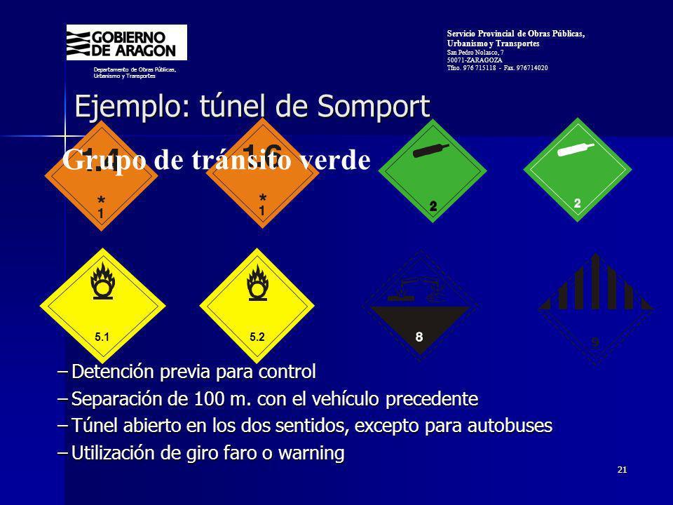 21 Ejemplo: túnel de Somport –Detención previa para control –Separación de 100 m.