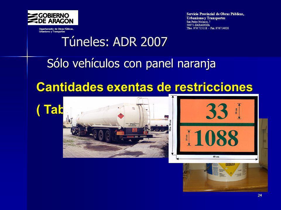 24 Túneles: ADR 2007 Sólo vehículos con panel naranja Cantidades exentas de restricciones ( Tabla 1.1.3.6.3 del ADR) Departamento de Obras Públicas, Urbanismo y Transportes Servicio Provincial de Obras Públicas, Urbanismo y Transportes San Pedro Nolasco, 7 50071-ZARAGOZA Tfno.