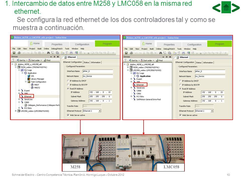 10Schneider Electric - Centro Competencia Técnica- Ramón A. Hormigo Luque – Octubre.2012 Se configura la red ethernet de los dos controladores tal y c