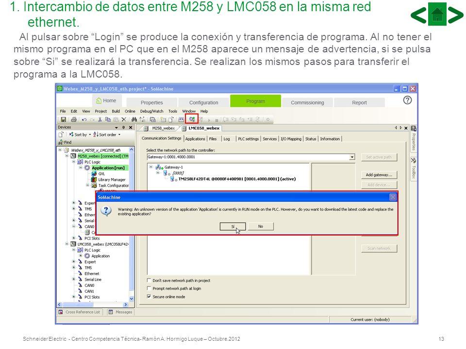 13Schneider Electric - Centro Competencia Técnica- Ramón A. Hormigo Luque – Octubre.2012 Al pulsar sobre Login se produce la conexión y transferencia