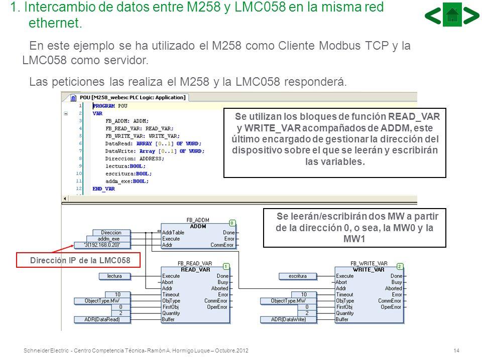 14Schneider Electric - Centro Competencia Técnica- Ramón A. Hormigo Luque – Octubre.2012 14 En este ejemplo se ha utilizado el M258 como Cliente Modbu
