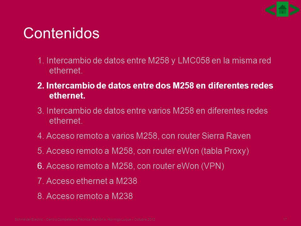 17Schneider Electric - Centro Competencia Técnica- Ramón A. Hormigo Luque – Octubre.2012 1. Intercambio de datos entre M258 y LMC058 en la misma red e