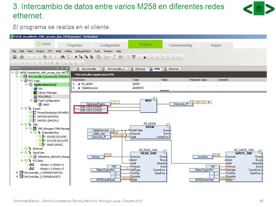 25Schneider Electric - Centro Competencia Técnica- Ramón A. Hormigo Luque – Octubre.2012 25 3. Intercambio de datos entre varios M258 en diferentes re