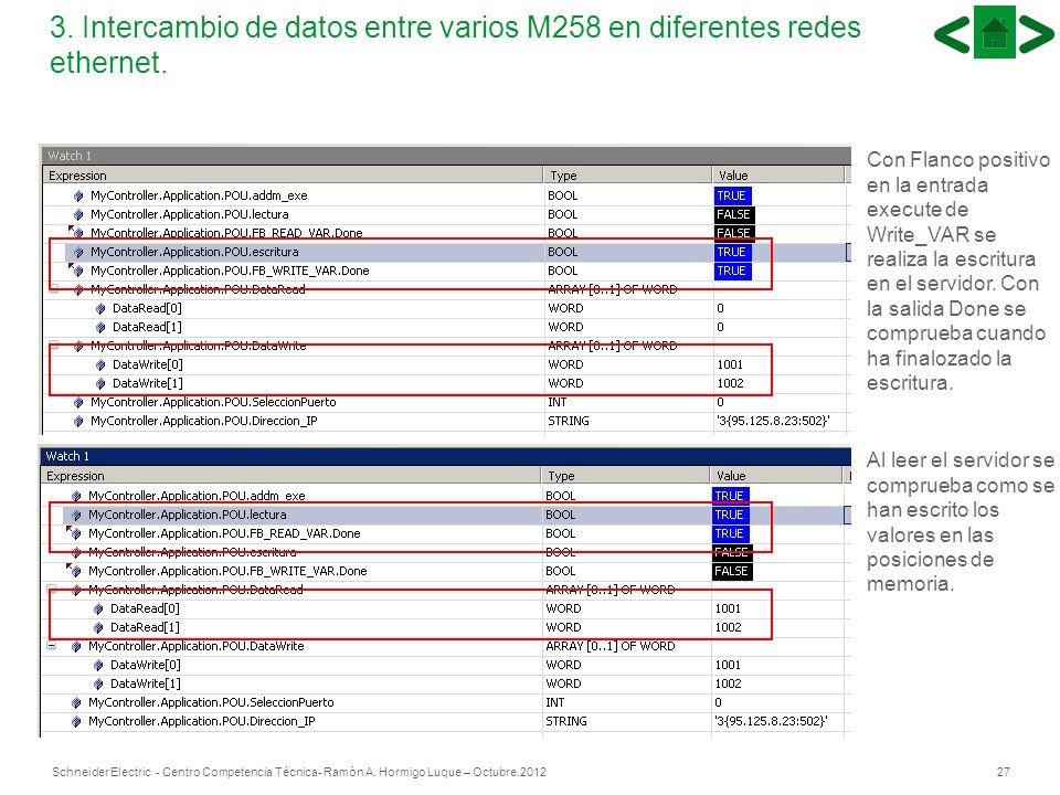 27Schneider Electric - Centro Competencia Técnica- Ramón A. Hormigo Luque – Octubre.2012 27 3. Intercambio de datos entre varios M258 en diferentes re